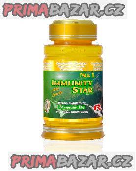 Balíček na podporu imunity, který královsky pomáhá