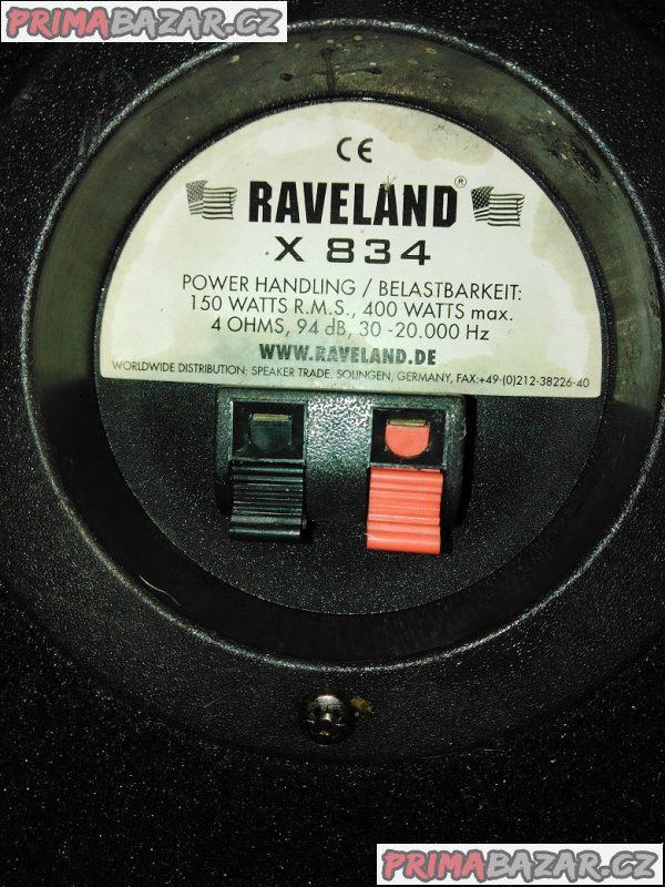 Reproboxy RAVELAND X834